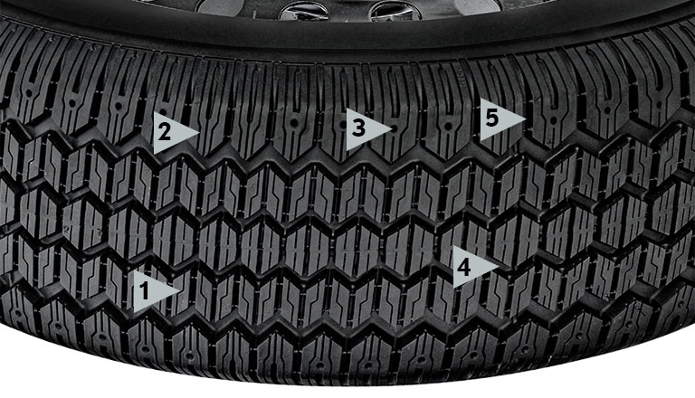 Tire tread diagram showing sipes, lateral grooves, shoulder blocks, centre rib and circumferential grooves